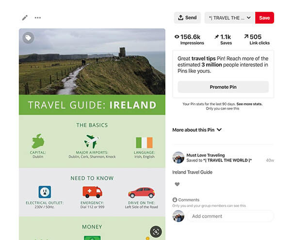 Pin stats for Ireland travel guide