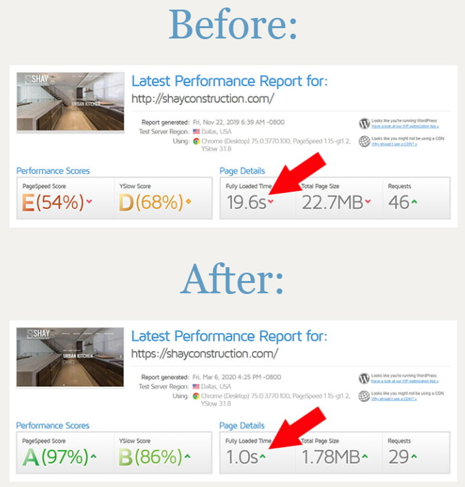 Before & After Website Speed Results